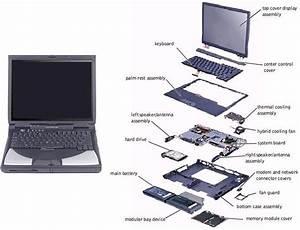 Laptop parts   Laptop parts, Best computer, Computers ...