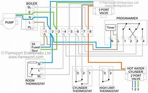 Sunvic 2 Port Valve Wiring Diagram