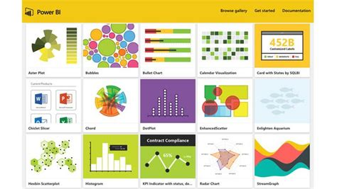 Brand Development Process Template Awesome Best Social 15 Best Business Intelligence Tools For Small And Big