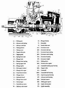 7 3 Idi Injection Pump Wiring Diagram