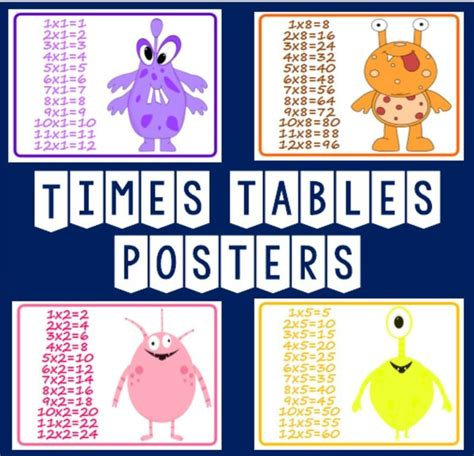 cd times tables a4 posters teaching resources ks1 2