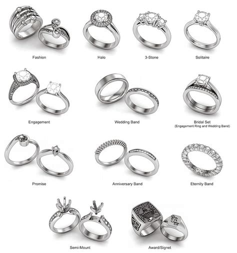 different ring styles jewelry technical journal jewelry jewellery sketches jewelry drawing