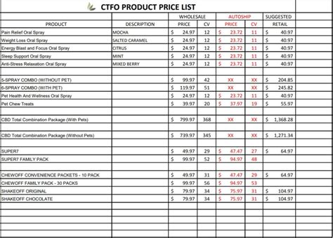 Ctfo Cbd Product Price List At Wholesale And Below Pricing