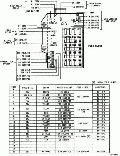 Dodge Dakota Fuse Box Diagram Wiring