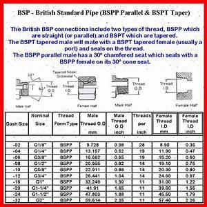 Hydraulic Steel Male Bspp 60 U00ba Coned X Bspt Male Adaptor