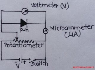 Characteristics Junction Diode Electrical Simple