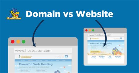 what s the difference between a domain website hostgator