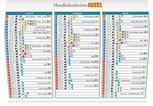 Mondkalender Für Pflanzen : mondkalender garten 2017 home image ideen ~ Orissabook.com Haus und Dekorationen