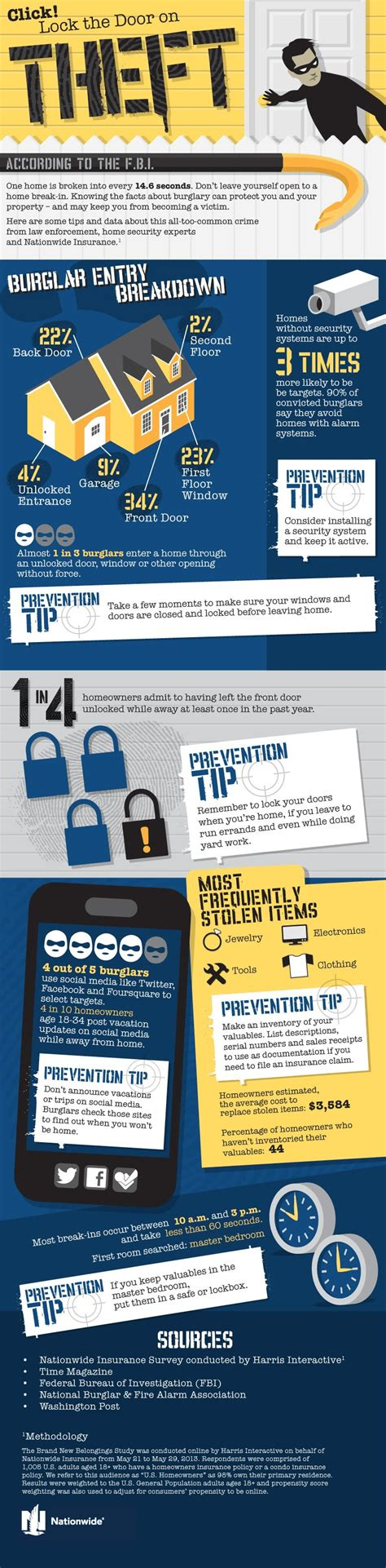 home safety tips  theft prevention advice