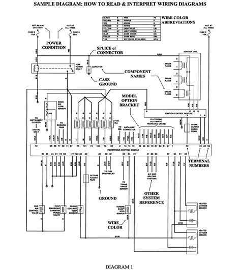 1993 Sx 240 Wiring Diagram by Repair Guides Wiring Diagrams Wiring Diagrams