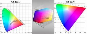 U3010knowledge U3011chromaticity Coordination