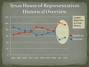 It's Official, Texas GOP Sets a New Record! | TexasGOPVote