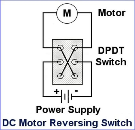railroad line power connection point on dc layout