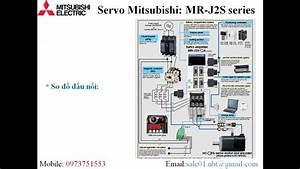 Hc-kfs43 Servo Mitsubishi - 0973751553