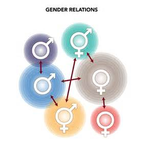 Gender Roles and Relations
