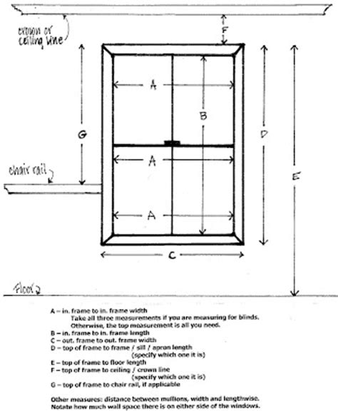 Measuring Drapes Width - drapery 101 measuring figuring yardage for drapes part 2