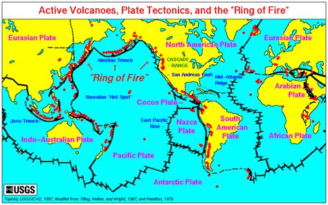 Describe The Process Of Seafloor Spreading by Env Geol Plate Tectonics Lecture Outline