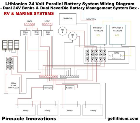 On 24 Volt Battery System Wiring Diagram by Alternate Renewable Energy Grid Energy Solar Power