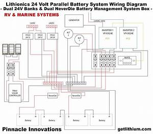 Rv 12 Volt Wiring Color Code  Rv  Free Engine Image For User Manual Download