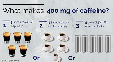 Everything You Need to Know About Caffeine   IFIC Foundation   Your Nutrition and Food Safety