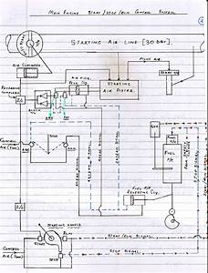 Main Engine Manoeuvring Diagram Man B U0026w