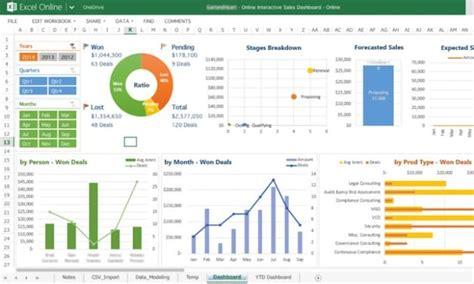 ms excel data sorting data entryexcel dashboard