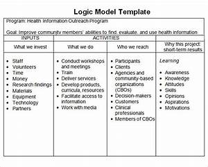 Sample logic model 11 documents in pdf word for Logic model template microsoft word