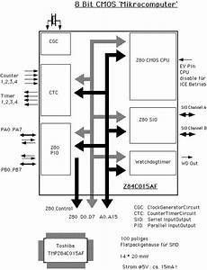 thomas scherrer z80 family official support page With simple cpu components diagram free image about wiring diagram and