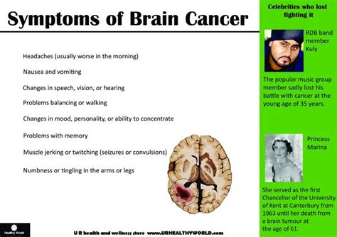 Tumor Symptoms Pediatric Brain Tumor Symptoms. Photo Booth Signs Of Stroke. Breeding Pigeon Signs Of Stroke. Gif Animation Signs Of Stroke. Bronchopulmonary Signs. Access Signs. Downtown Signs. Long Lasting Relationship Signs. 8 Week Signs