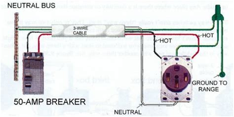 Solved How Wire Range Receptacle