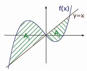 Schnittpunkte Von Funktionen Berechnen : integral fl chenberechnung integrale fl cheninhalt ~ Themetempest.com Abrechnung