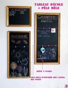 Tableau Pele Mele Photo : diy tableau d 39 cole p le m le paperblog ~ Teatrodelosmanantiales.com Idées de Décoration