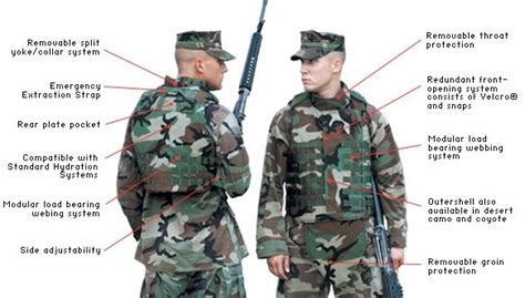 What If Modern Day Body Armor Somehow Appeared During Ww2