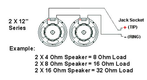 stereo 4x12 and stereo questions home recording forums
