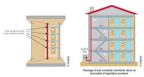 conduites d immeubles et conduites montantes gaz en collectif cicm grdf cegibat