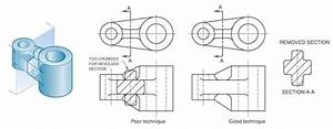 Sectional Views In Engineering Technical Drawings