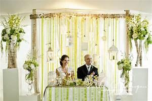 Chuppahs, Canopies & Backdrops - Wedding Decor Toronto