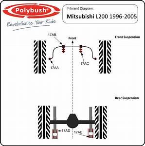 L200 - Mitsubishi