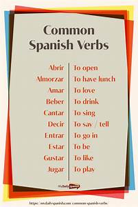 200 Most Common Spanish Verbs  Free Pdf And Audio