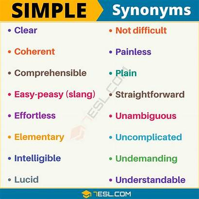 Simple Synonym Synonyms Examples Useful 7esl Words