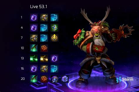 For this list we've evaluated more highly those servants that are useful in the. Rehgar | Talent Calculator Psionic Storm - Heroes of the Storm