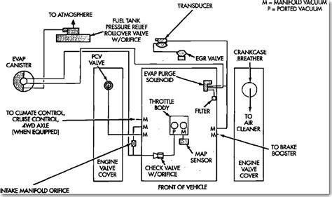 1999 Dodge Dakotum Vacuum Diagram by 99 Dodge Ram 2500 Mins Vacuum Diagram Dodge Auto Wiring