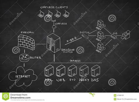 network drawn  blackboard stock image image