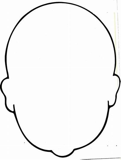 Blank Face Mask Coloring Template Pages Faces