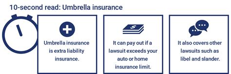 Progressive umbrella insurance is an insurance carrier based in mayfield village, oh. Homeowners Insurance Gives You Both Property And Liability ...