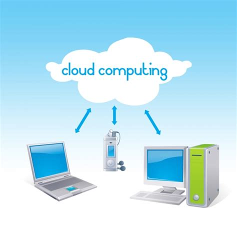cloud computing  grid computing techyvcom
