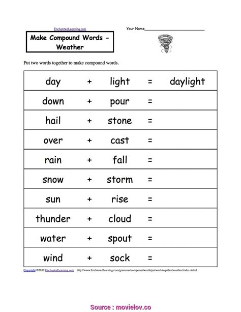 5 creative second grade science lesson plans weather