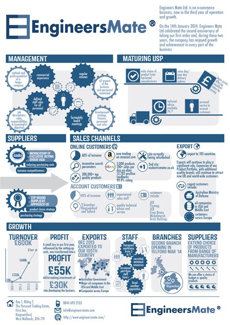 infographic design firm images company infographic