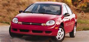 2000 Dodge Neon Road Test Motor Trend