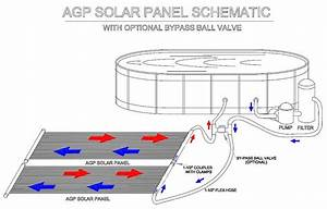2x20ft Above Ground Solar Heating Starter Kit By Fafco